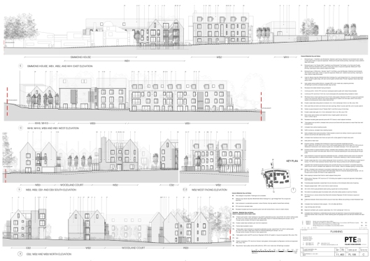 Cohousing Woodside elevations